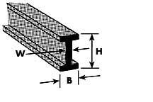 b 8 doppel t profil abs 6 4x3 2x600mm 4 werkstoffe. Black Bedroom Furniture Sets. Home Design Ideas